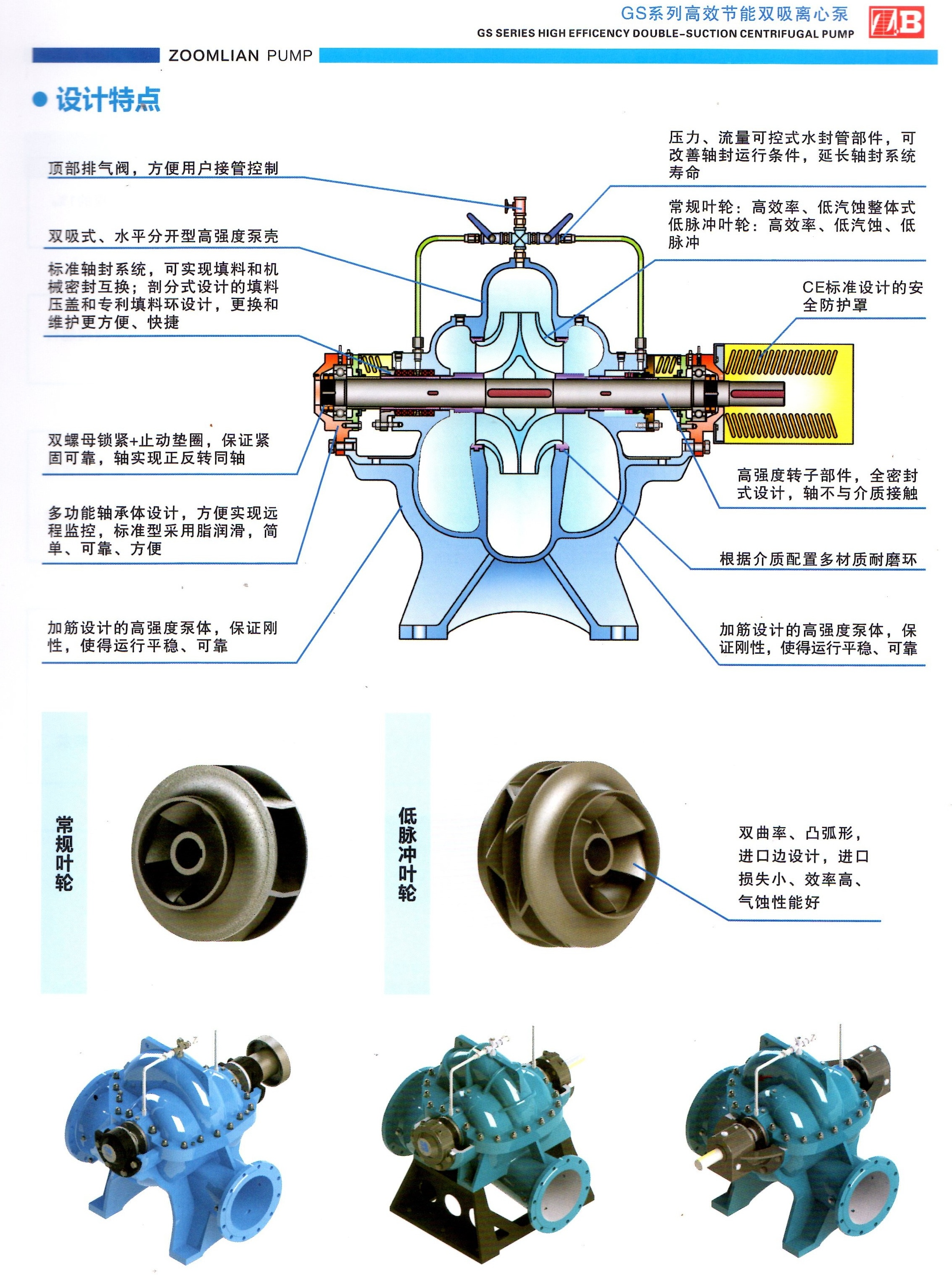 GS系列中开泵设计特点