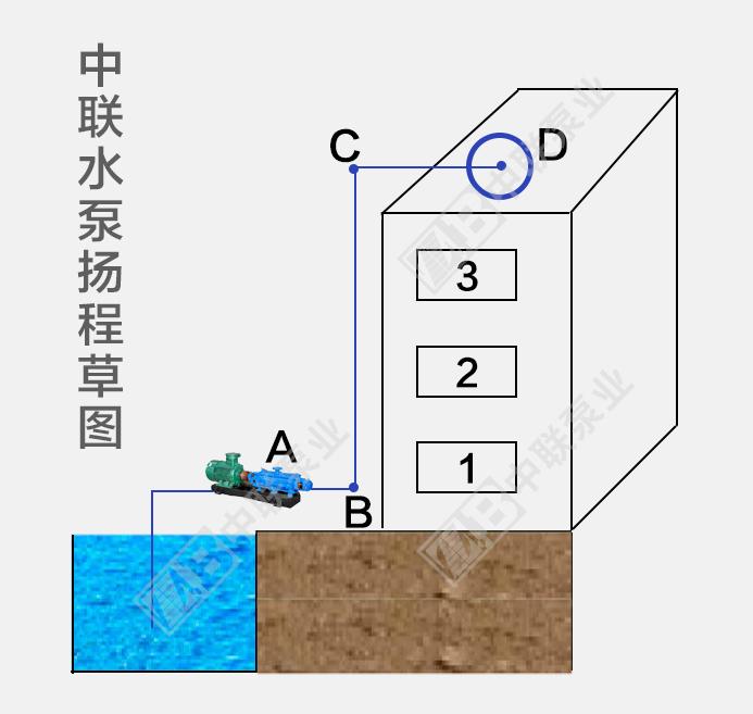水泵扬程草图